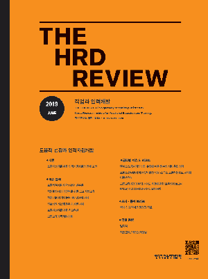 The HRD Review :